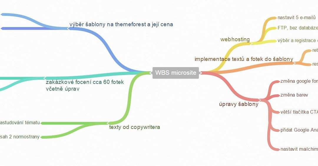 Využívejte Work breakdown structure